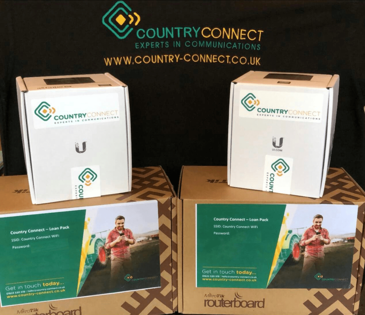 Country Connect - What Does the Country Connect Equipment Do?